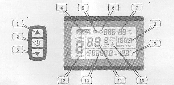 Esquema de la pantalla LCD5 PLUS